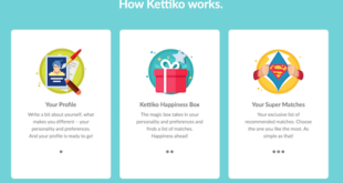 kettiko.com - find your match and marry
